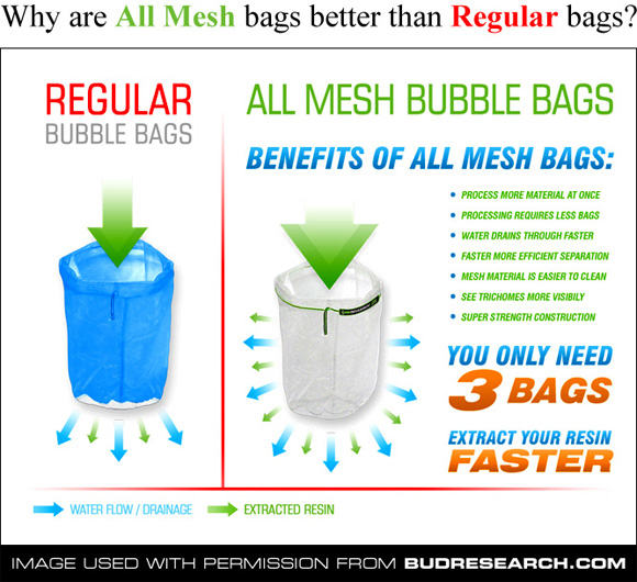 Bud Bubbler All Mesh Bags